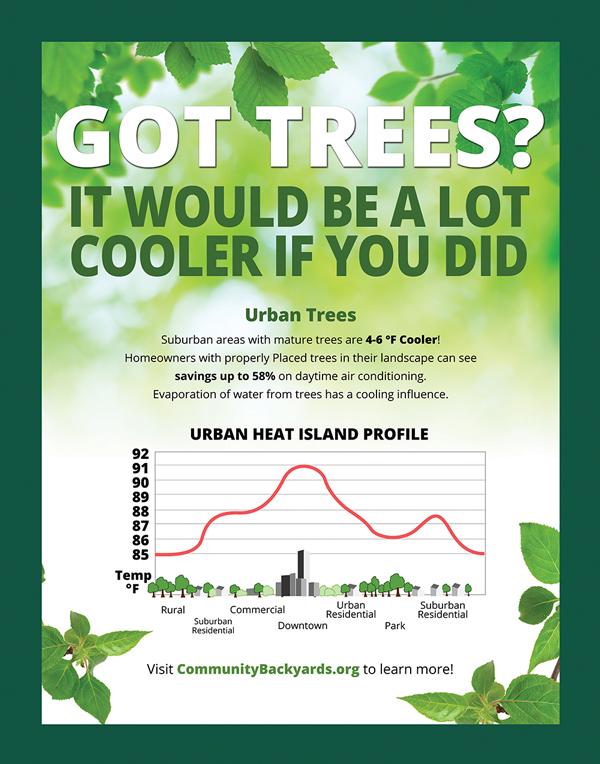 FSWCD got trees sign