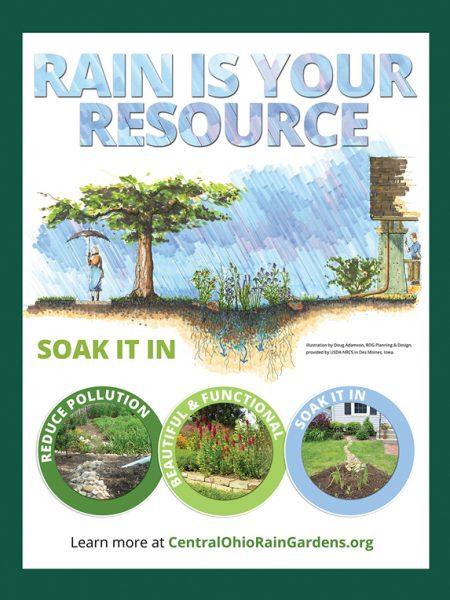 FSWCD rain resource sign