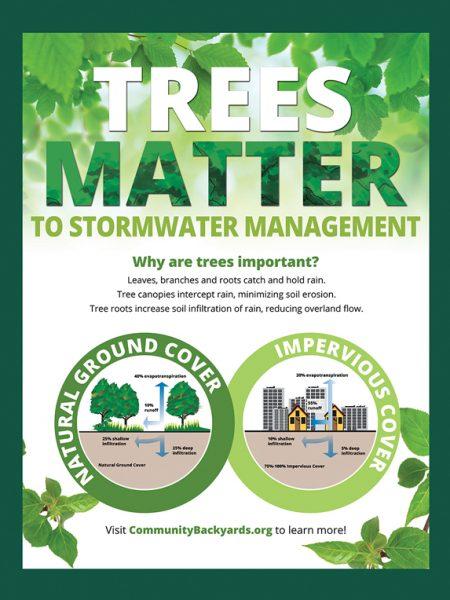 FSWCD trees matter sign