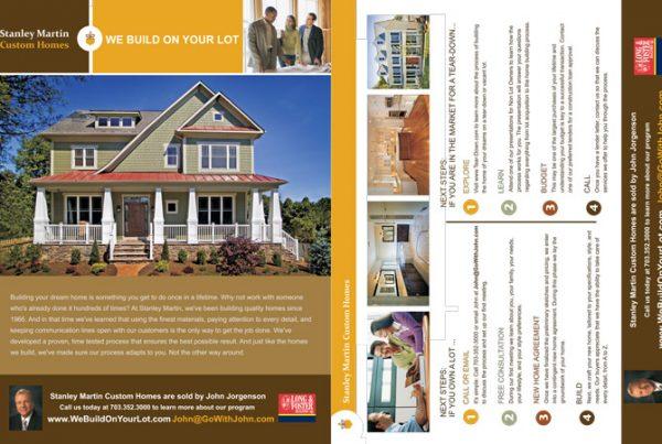 John Jorgenson Stanely Martin Custom Homes Mailer Design