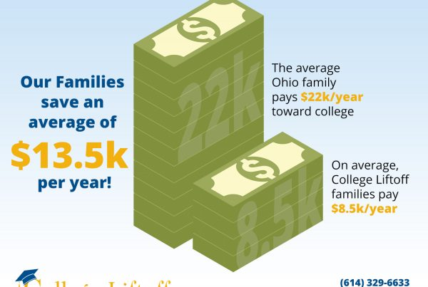 college liftoff infographic 2