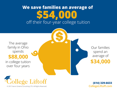 College Liftoff Infographic 3