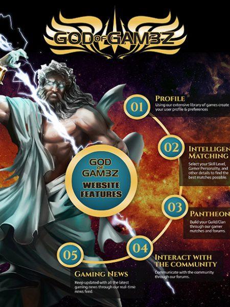 godofgam3z infographic