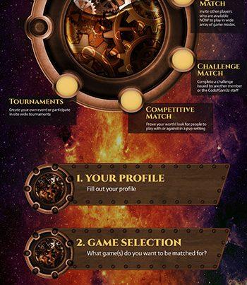 godofgam3z match infographic