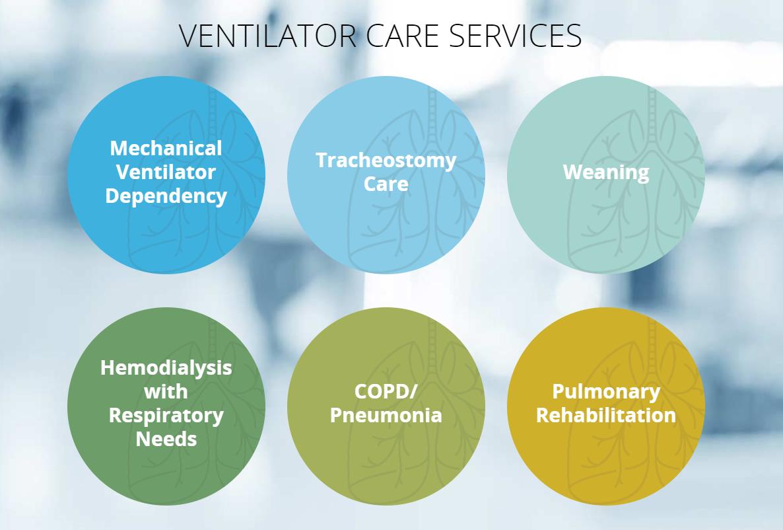 Ventilator Care ohio services