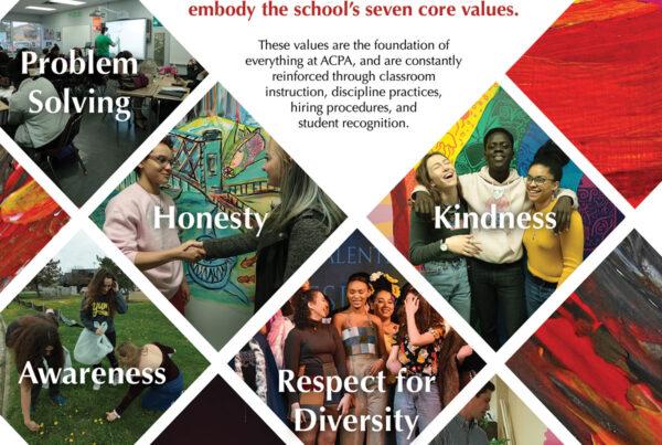 ACPA Values flyer design