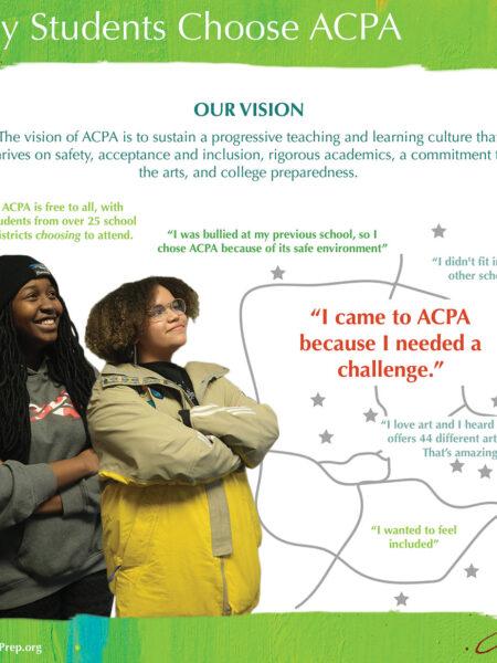 Why Choose ACPA flyer Design